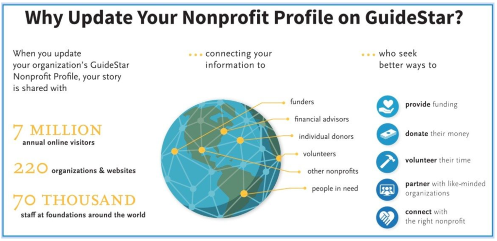 Increase Awareness of Your Nonprofit