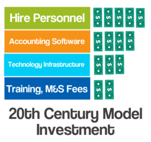 Outsourcing Nonprofit Accounting in the 21st Century