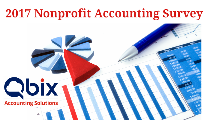 Nonprofit Accounting Software Survey: What's Going On in Accounting Departments Across America?